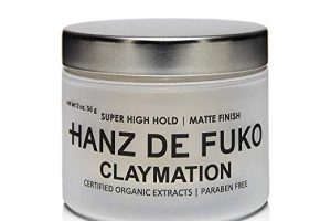 Hanz de Fuko Review (Is This Any Good For Your Hair?)