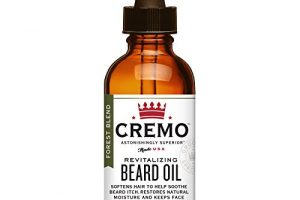 Ultimate Cremo Beard Oil Review (Is it Worth Buying?)